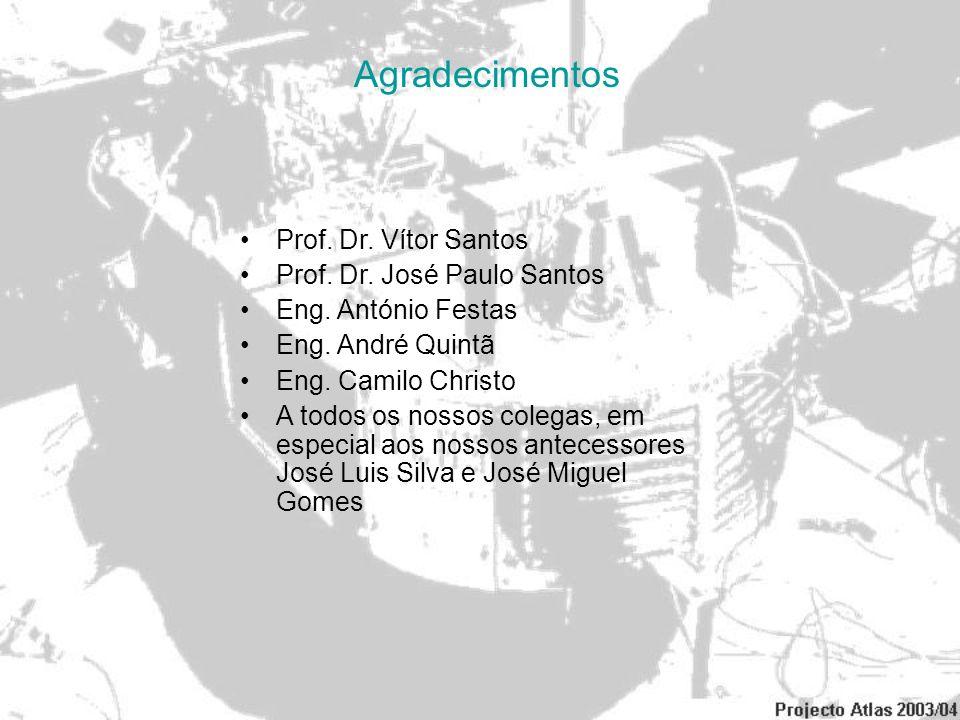 Agradecimentos Prof. Dr. Vítor Santos Prof. Dr. José Paulo Santos