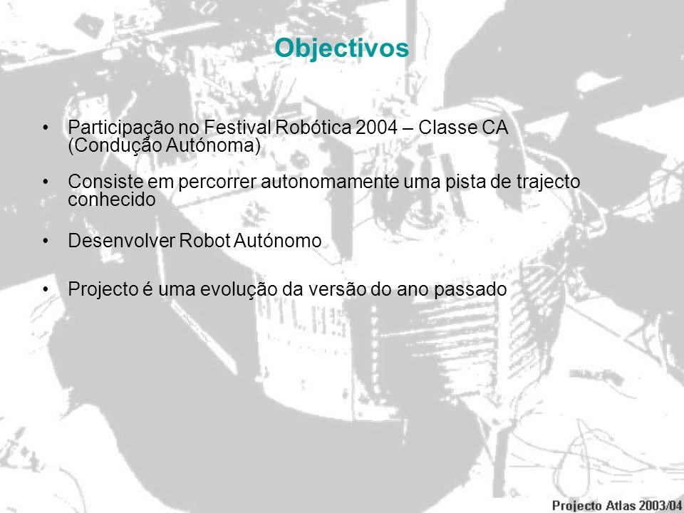 Objectivos Participação no Festival Robótica 2004 – Classe CA (Condução Autónoma)