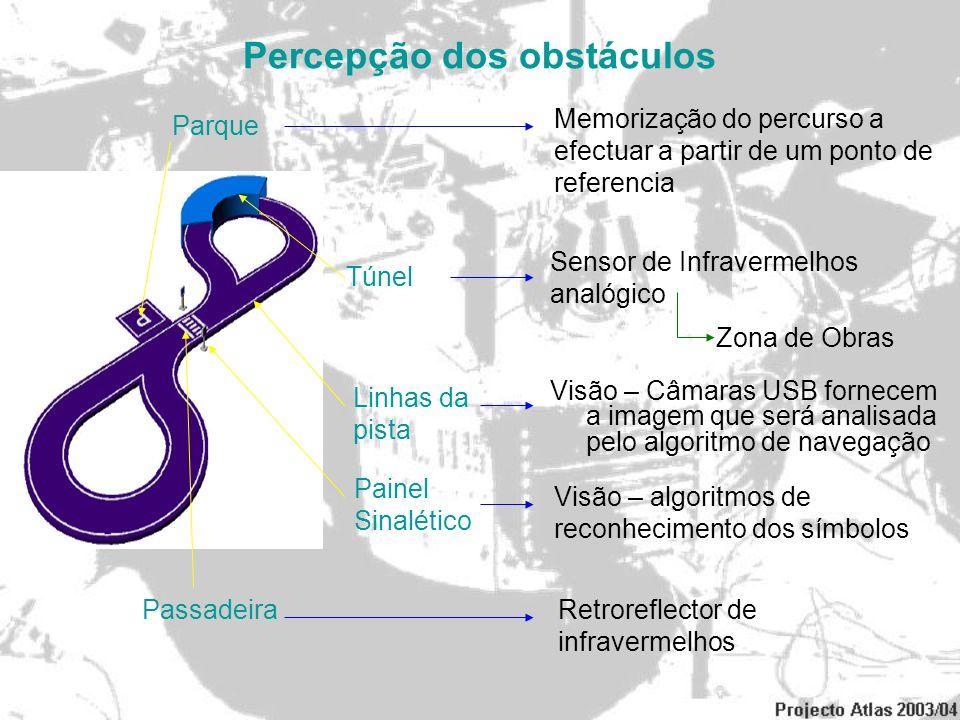 Percepção dos obstáculos
