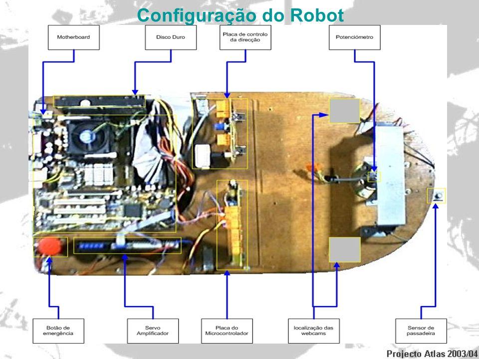 Configuração do Robot
