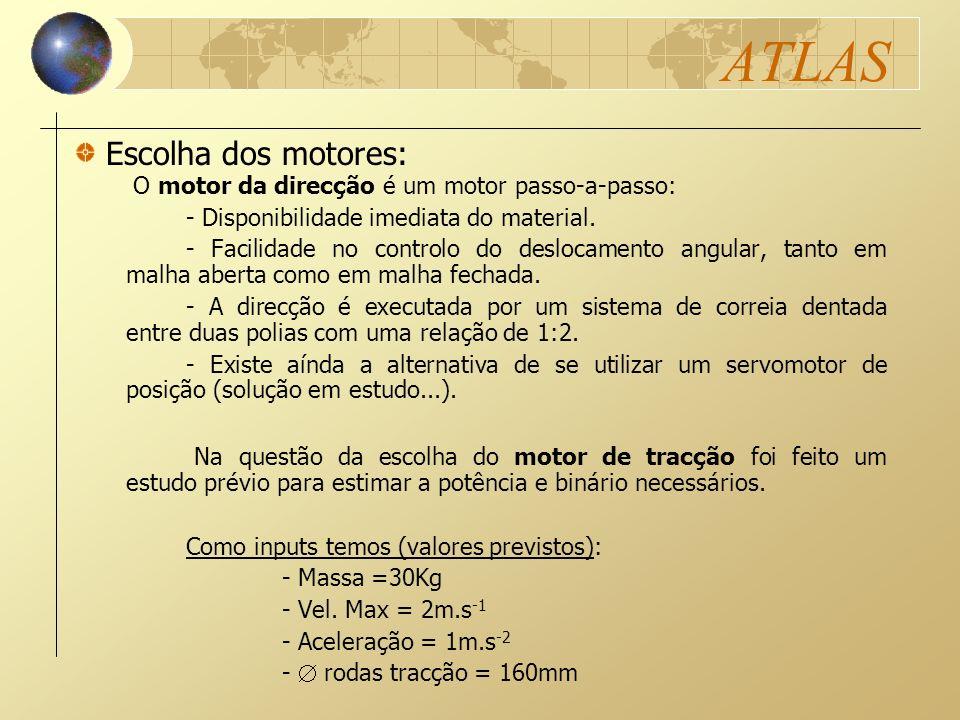 ATLAS Escolha dos motores: