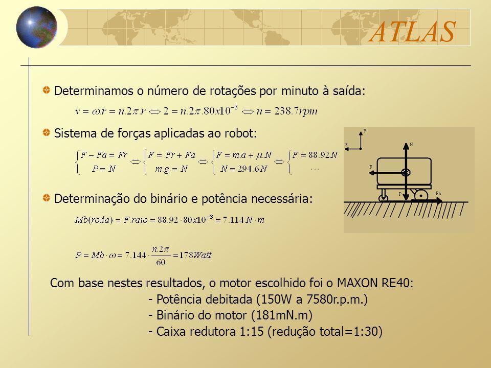 ATLAS Determinamos o número de rotações por minuto à saída: