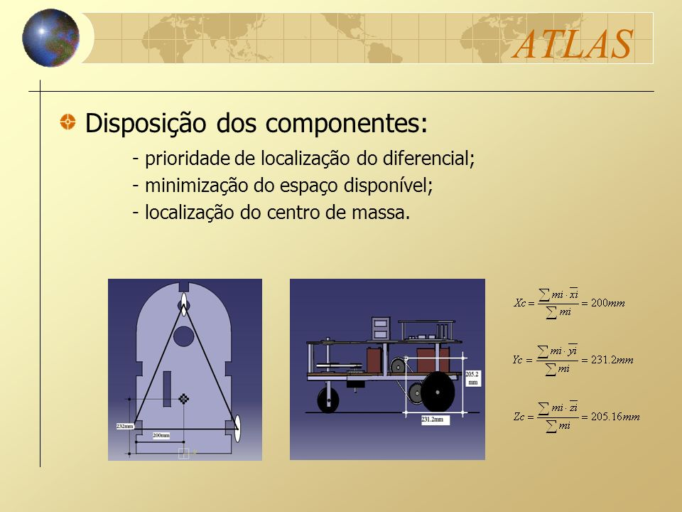 ATLAS Disposição dos componentes: