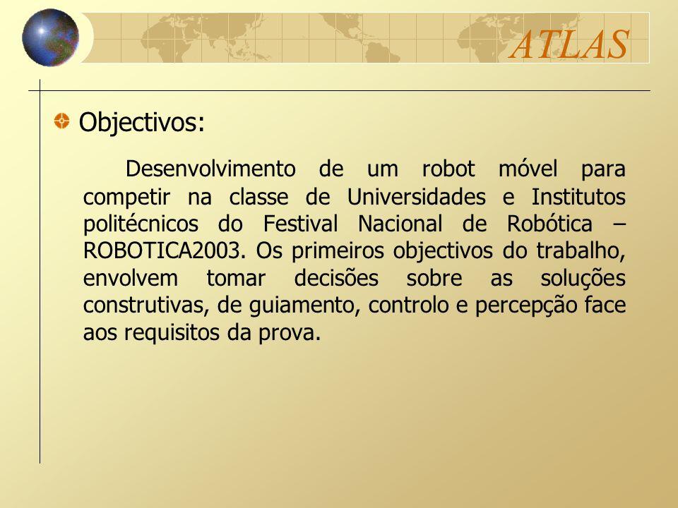 ATLASObjectivos: