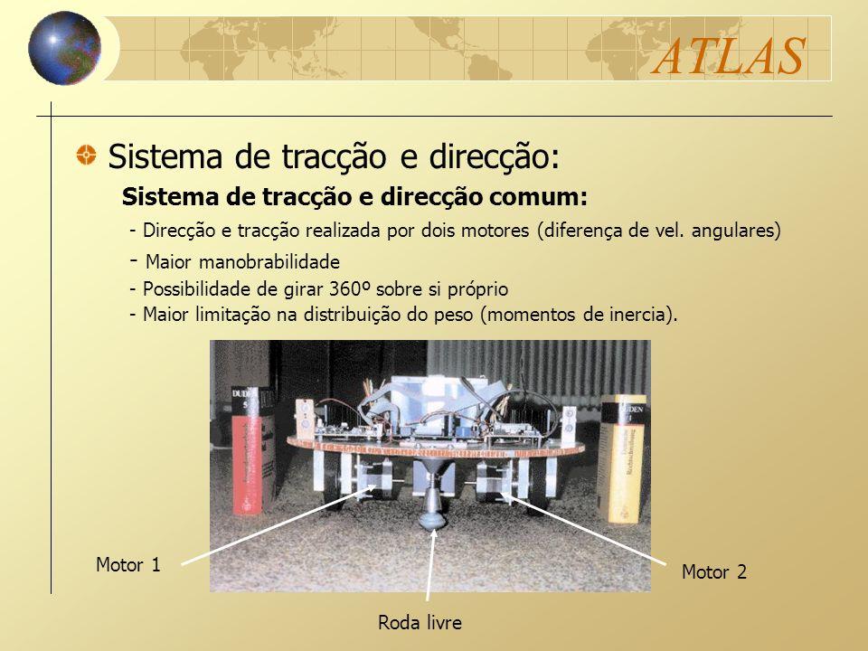 ATLAS Sistema de tracção e direcção: