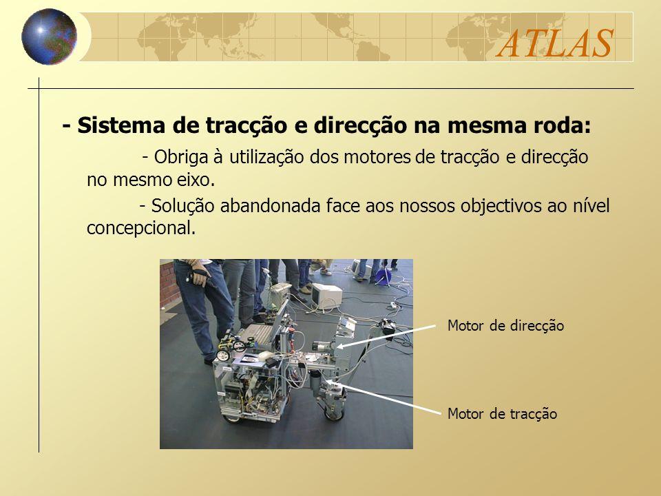 ATLAS - Sistema de tracção e direcção na mesma roda: