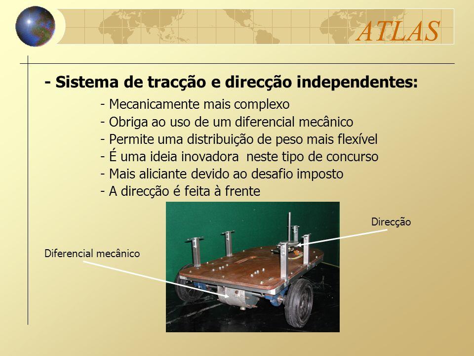 ATLAS - Sistema de tracção e direcção independentes: