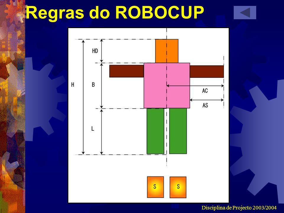 Disciplina de Projecto 2003/2004