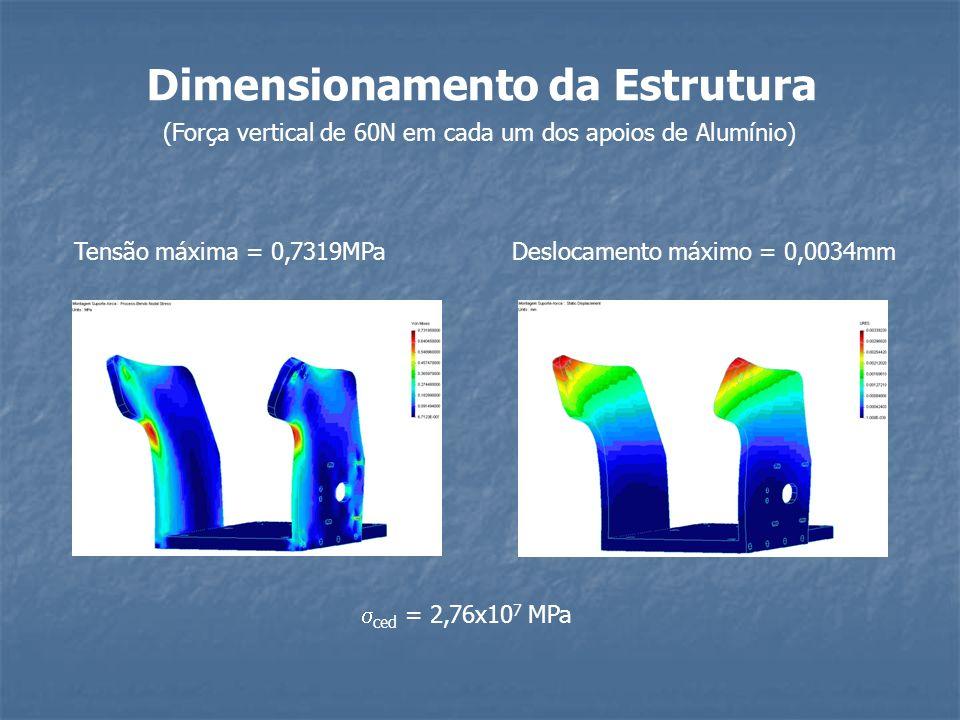 Dimensionamento da Estrutura