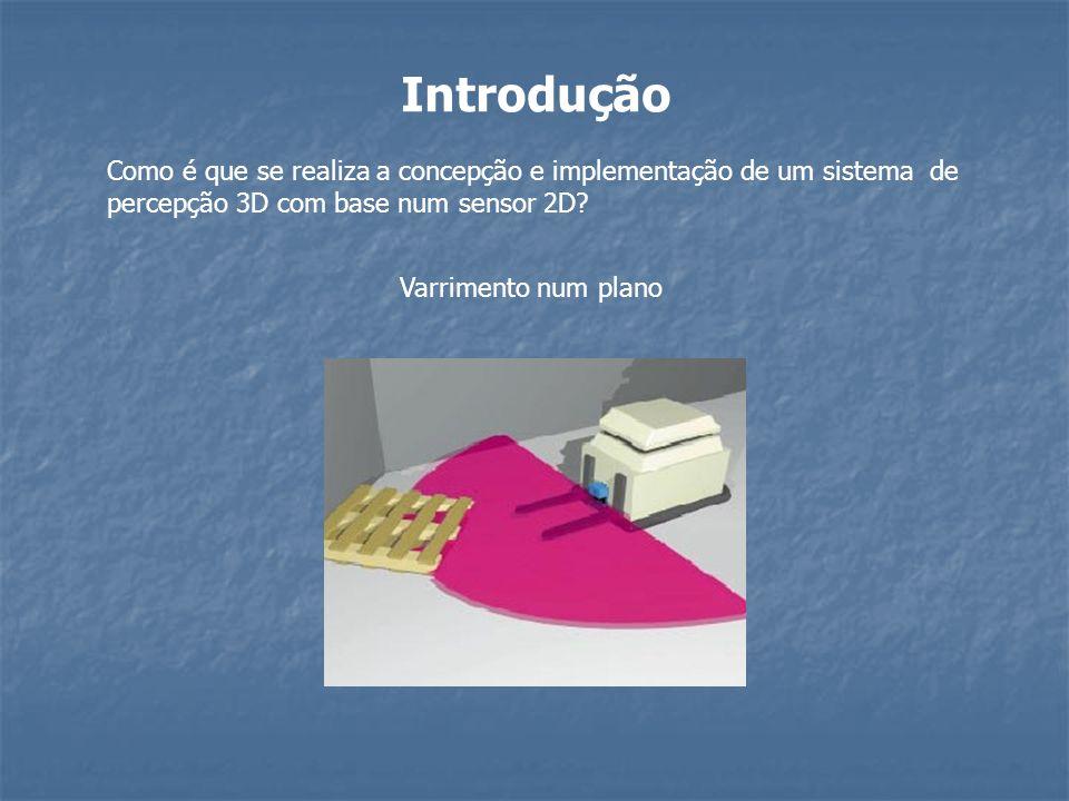 Introdução Como é que se realiza a concepção e implementação de um sistema de percepção 3D com base num sensor 2D