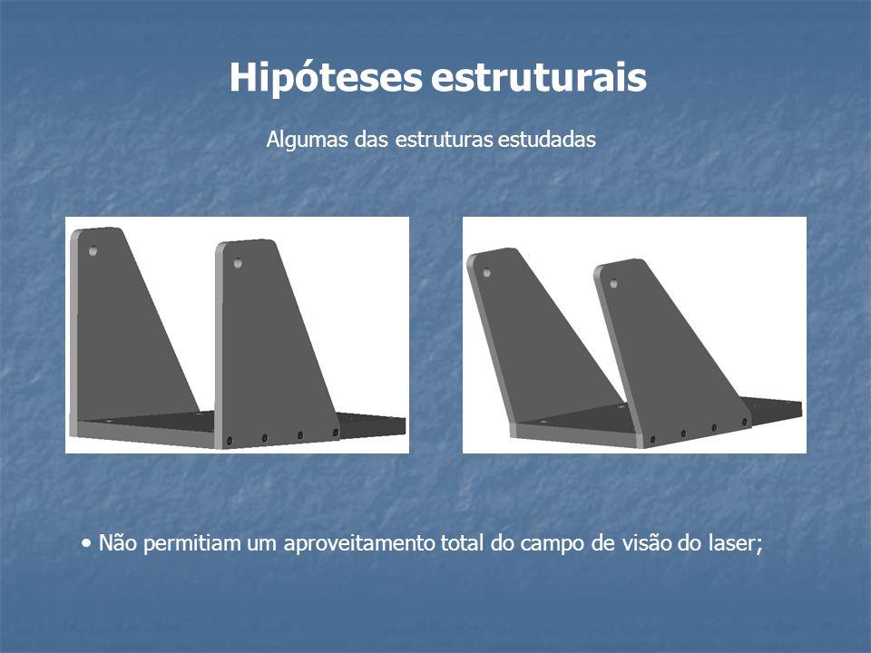 Hipóteses estruturais