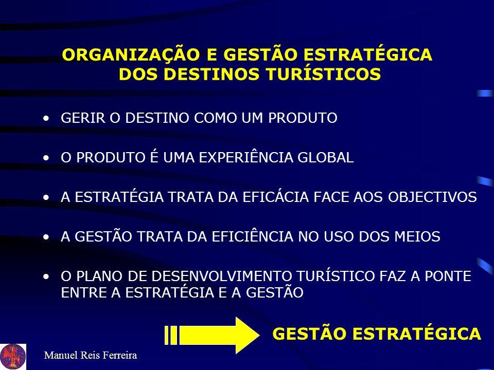 ORGANIZAÇÃO E GESTÃO ESTRATÉGICA DOS DESTINOS TURÍSTICOS