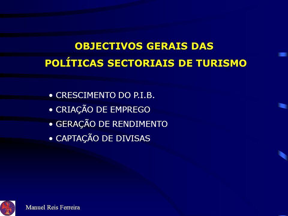 POLÍTICAS SECTORIAIS DE TURISMO