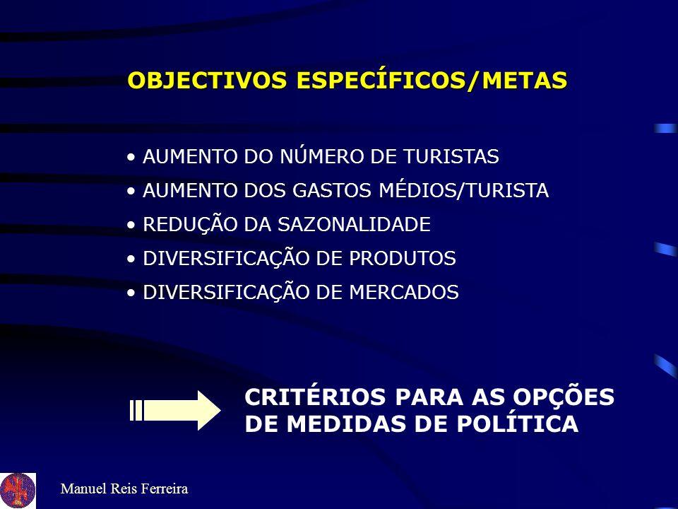 OBJECTIVOS ESPECÍFICOS/METAS
