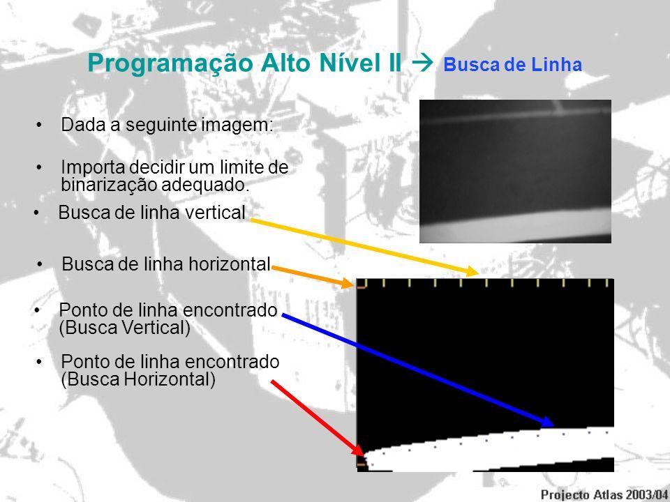 Programação Alto Nível II  Busca de Linha