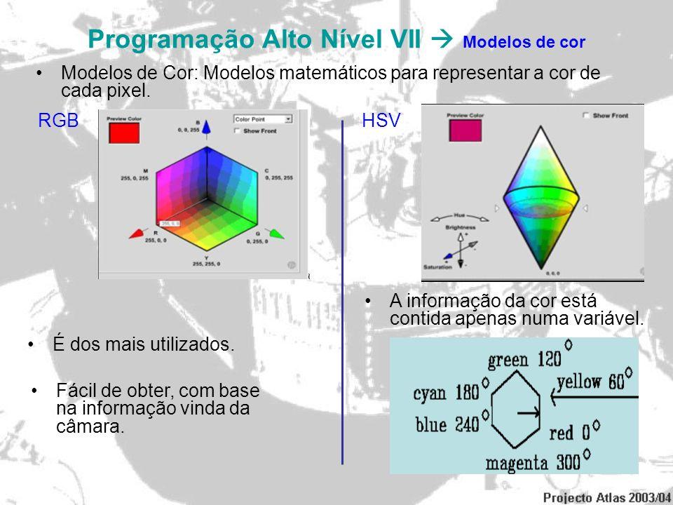 Programação Alto Nível VII  Modelos de cor
