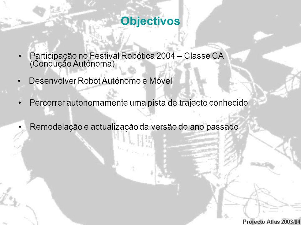 Objectivos Participação no Festival Robótica 2004 – Classe CA (Condução Autónoma) Desenvolver Robot Autónomo e Móvel.