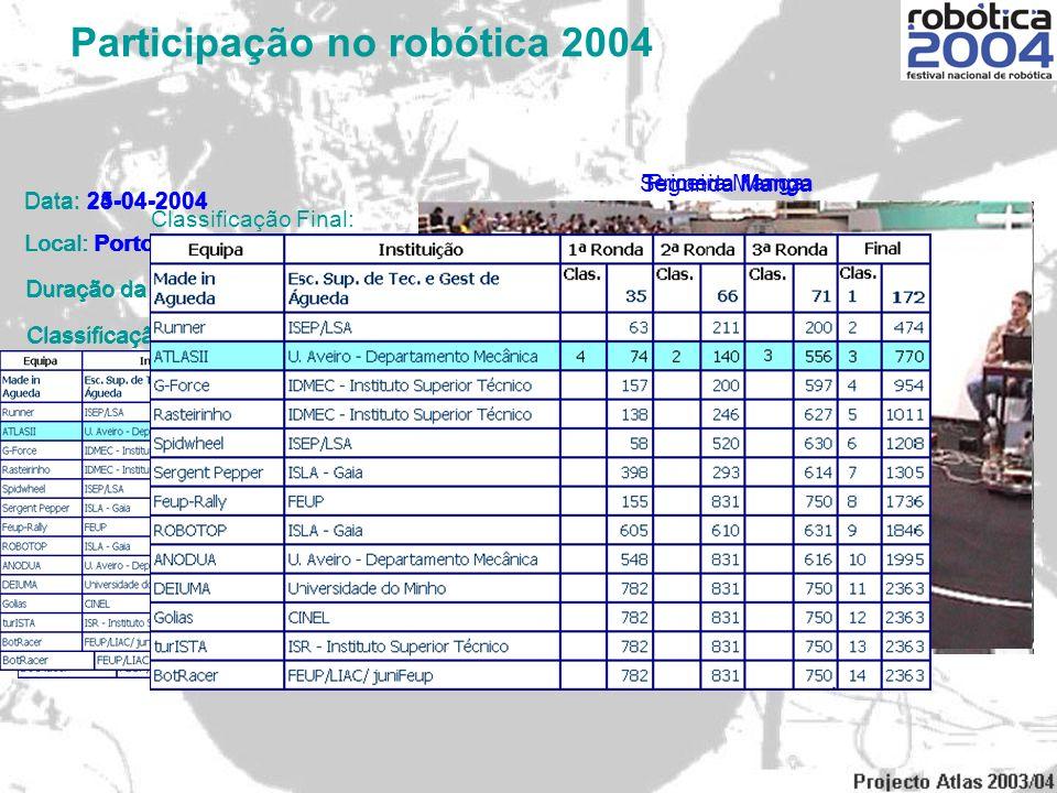 Participação no robótica 2004