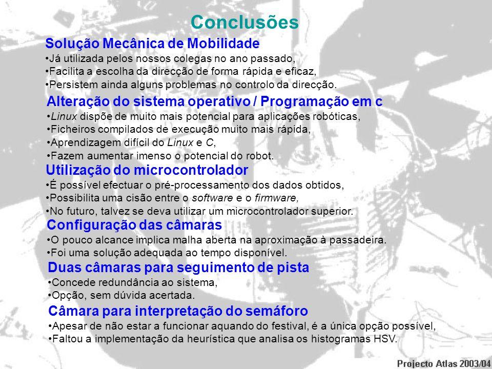 Conclusões Solução Mecânica de Mobilidade