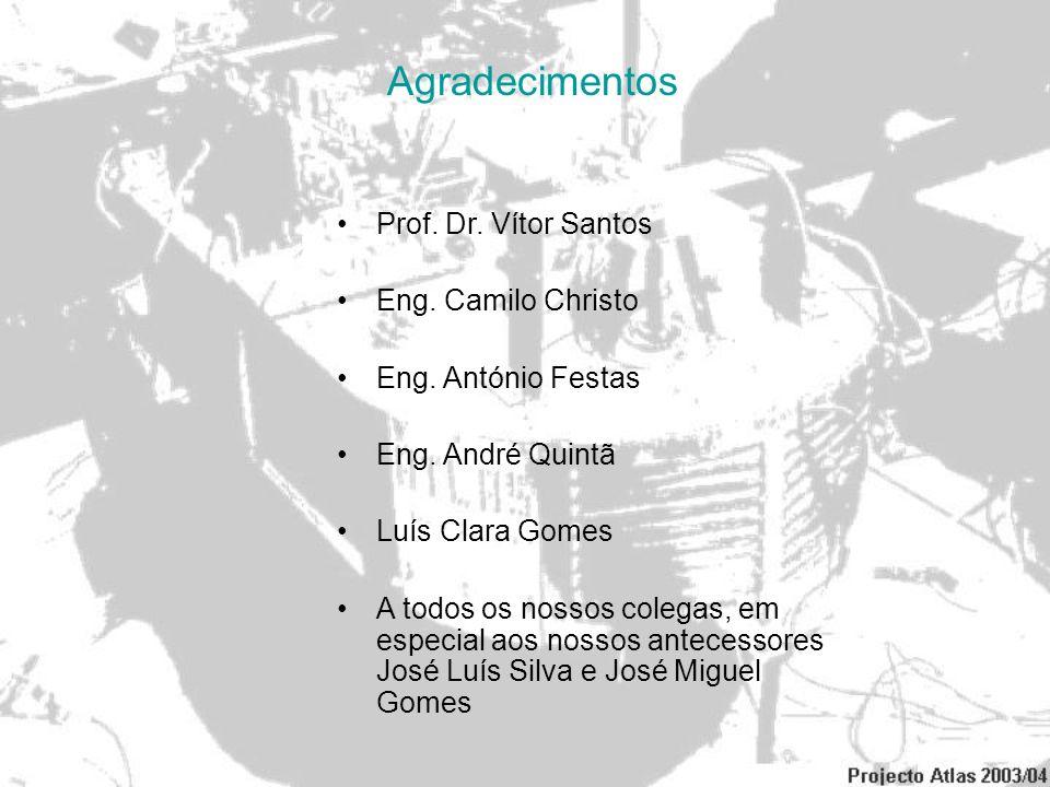Agradecimentos Prof. Dr. Vítor Santos Eng. Camilo Christo
