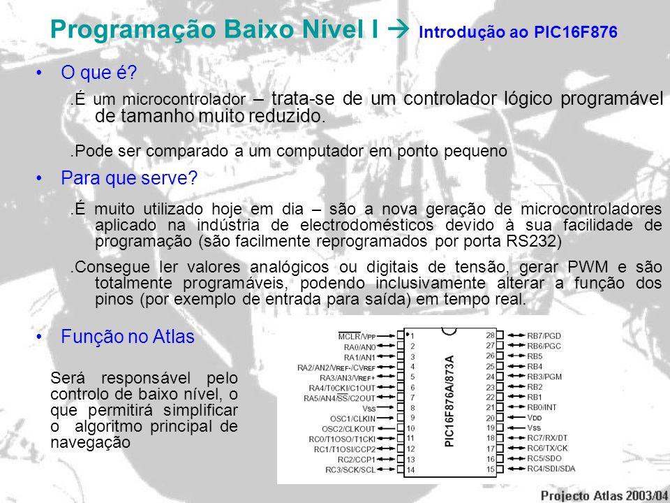 Programação Baixo Nível I  Introdução ao PIC16F876