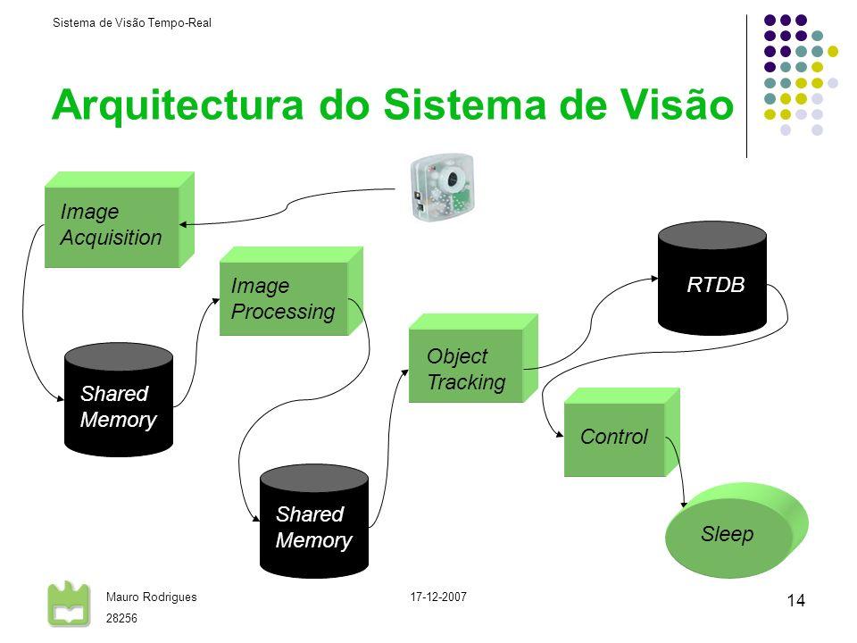 Arquitectura do Sistema de Visão