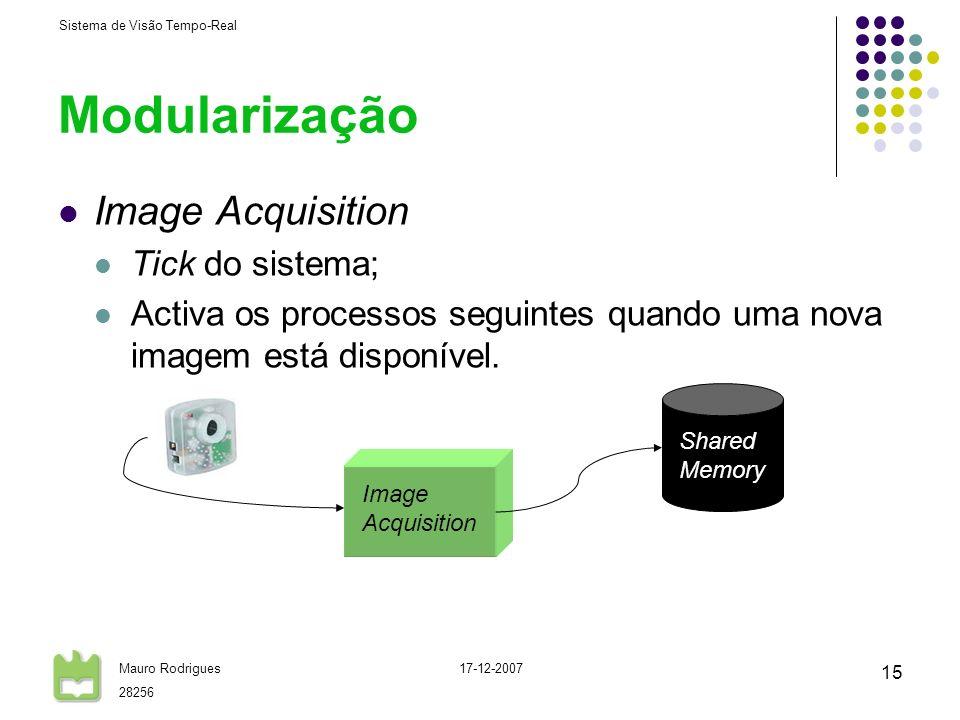Modularização Image Acquisition Tick do sistema;