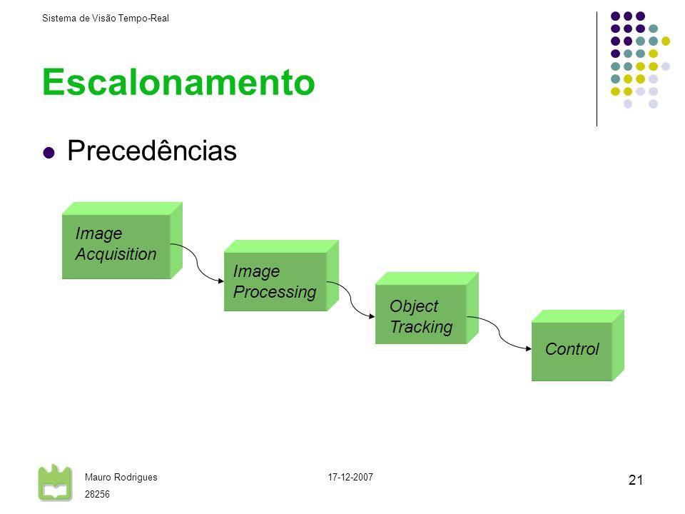 Escalonamento Precedências Image Acquisition Image Processing