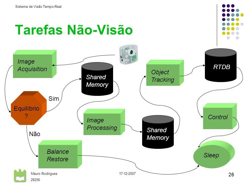 Tarefas Não-Visão Image Acquisition RTDB Object Tracking Shared Memory