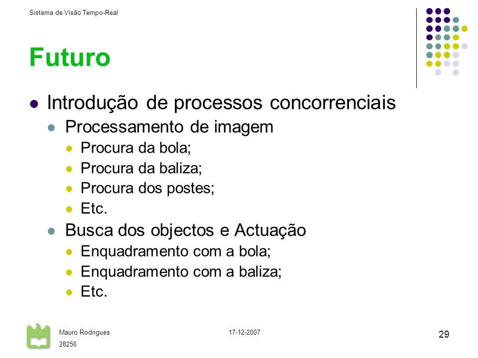 Futuro Introdução de processos concorrenciais Processamento de imagem