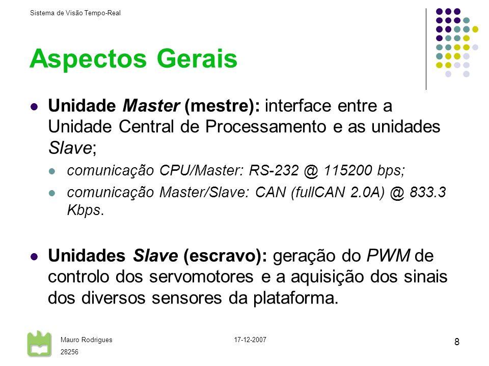 Aspectos Gerais Unidade Master (mestre): interface entre a Unidade Central de Processamento e as unidades Slave;