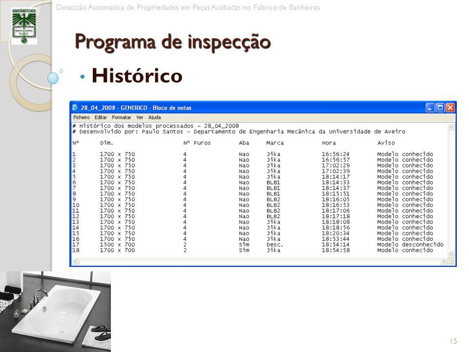 Programa de inspecção Histórico