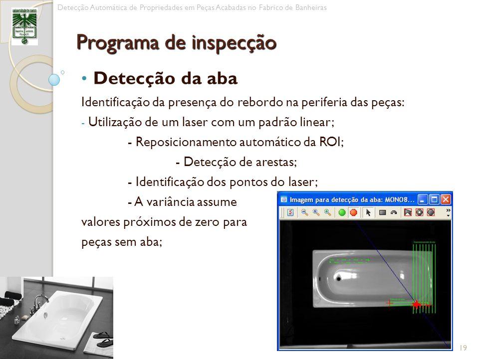 Programa de inspecção Detecção da aba
