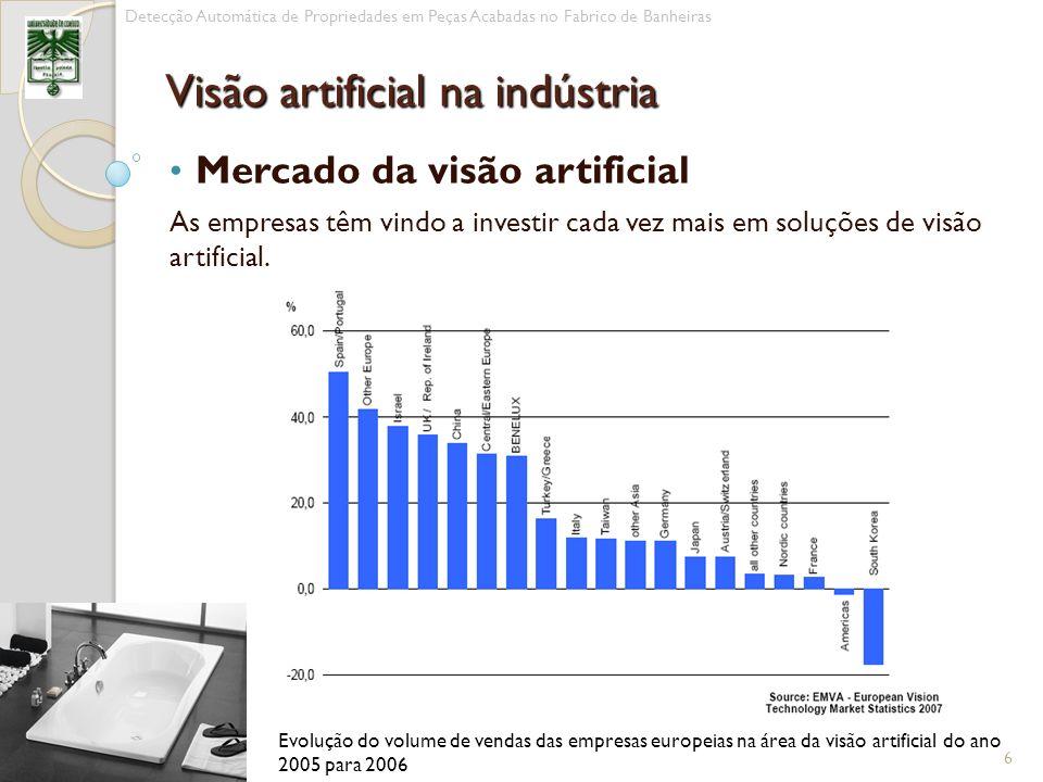 Visão artificial na indústria