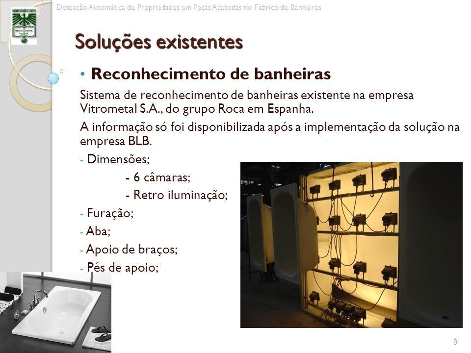 Soluções existentes Reconhecimento de banheiras