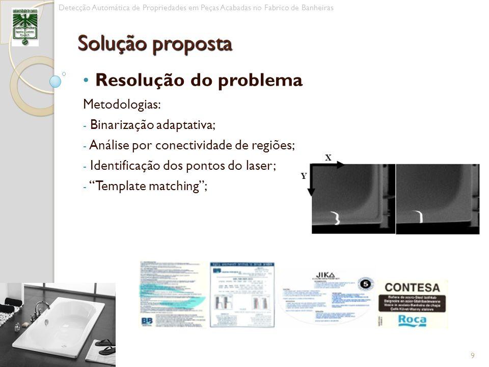 Solução proposta Resolução do problema Metodologias: