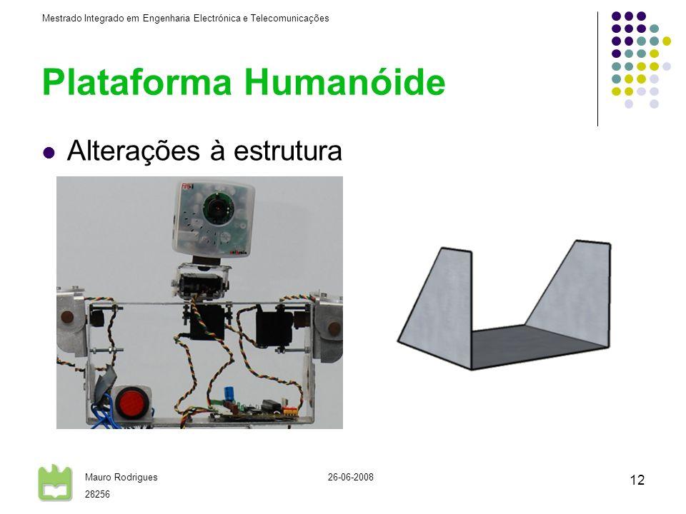 Plataforma Humanóide Alterações à estrutura 26-06-2008