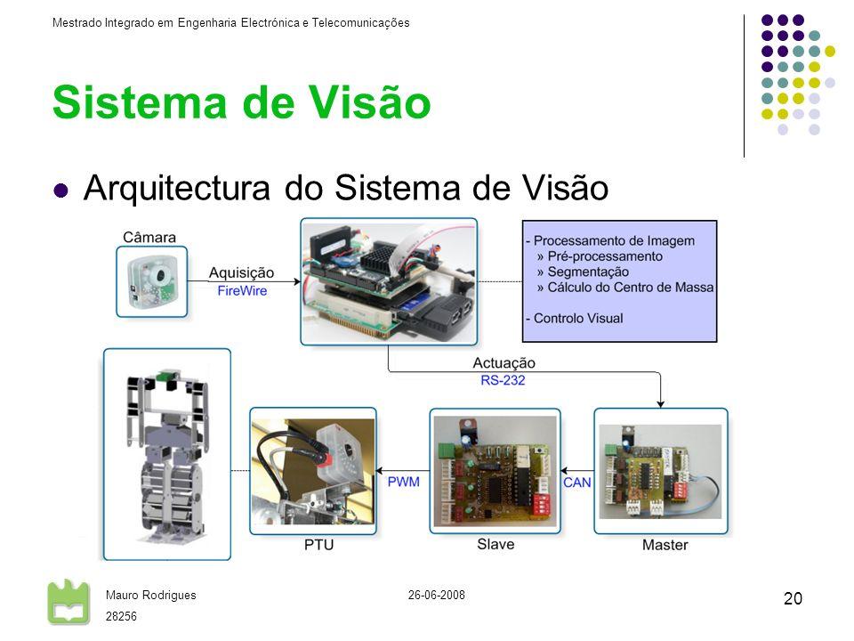 Sistema de Visão Arquitectura do Sistema de Visão 26-06-2008