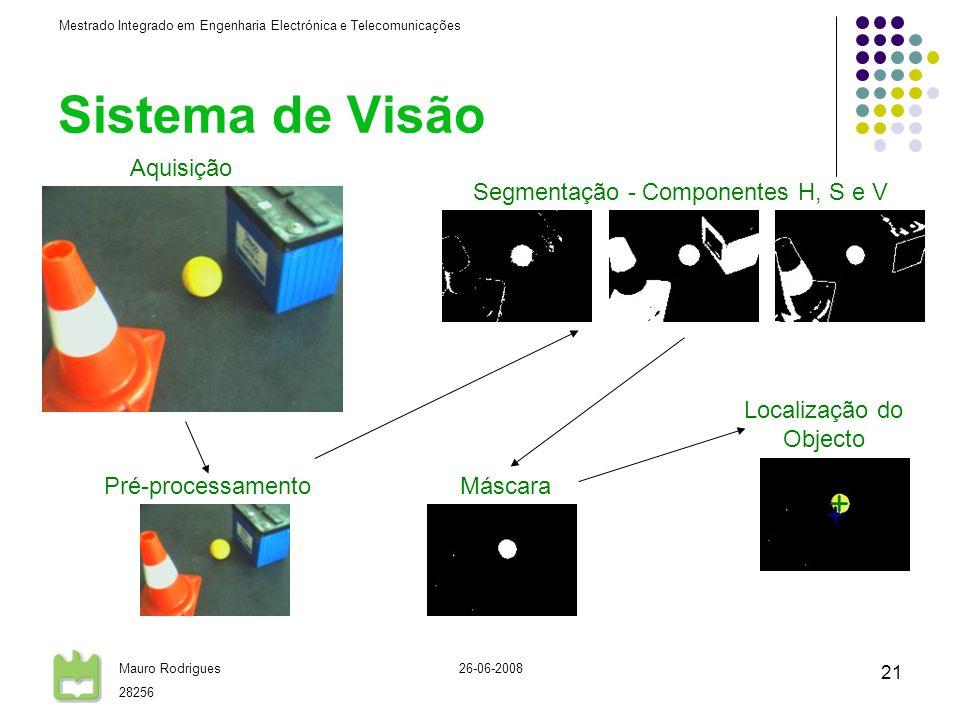 Sistema de Visão Aquisição Segmentação - Componentes H, S e V