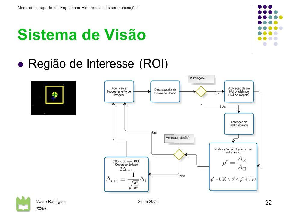 Sistema de Visão Região de Interesse (ROI) 26-06-2008