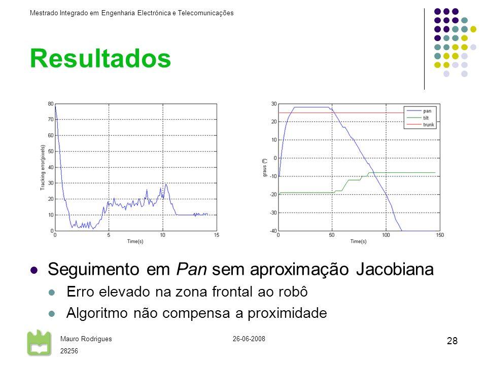 Resultados Seguimento em Pan sem aproximação Jacobiana