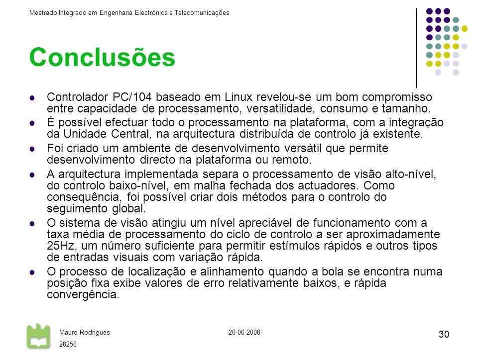 Conclusões Controlador PC/104 baseado em Linux revelou-se um bom compromisso entre capacidade de processamento, versatilidade, consumo e tamanho.