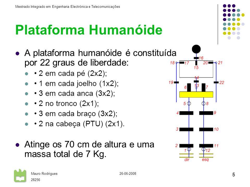Plataforma Humanóide A plataforma humanóide é constituída por 22 graus de liberdade: • 2 em cada pé (2x2);