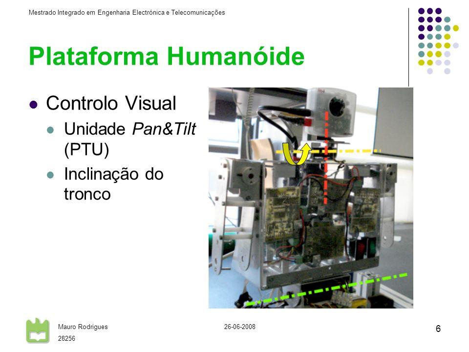 Plataforma Humanóide Controlo Visual Unidade Pan&Tilt (PTU)
