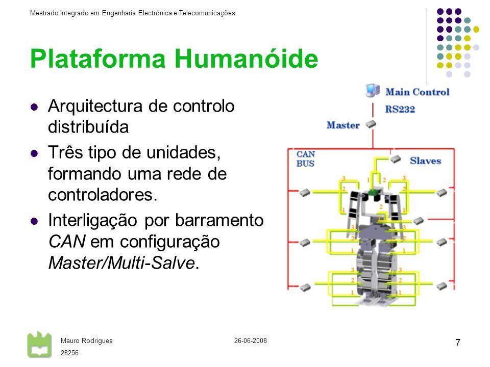 Plataforma Humanóide Arquitectura de controlo distribuída