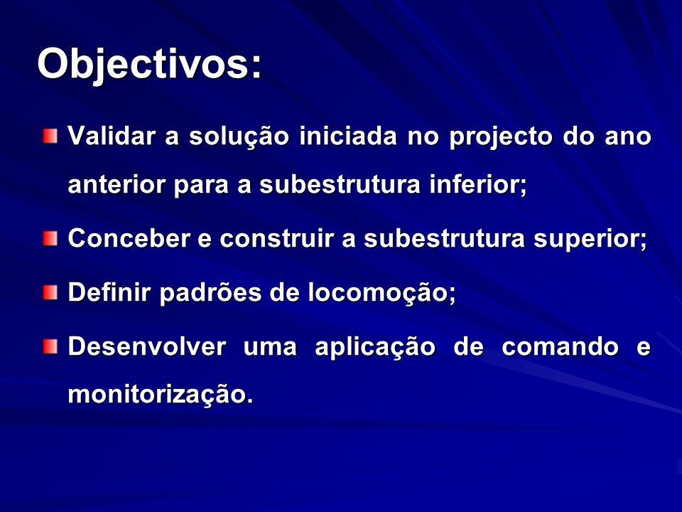 Objectivos: Validar a solução iniciada no projecto do ano anterior para a subestrutura inferior; Conceber e construir a subestrutura superior;