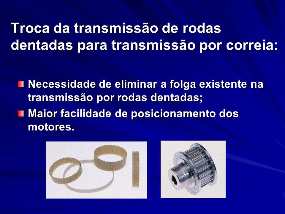Troca da transmissão de rodas dentadas para transmissão por correia: