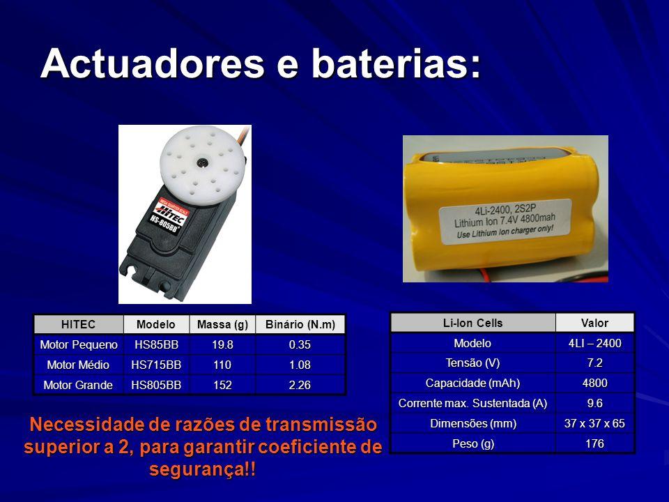 Actuadores e baterias: