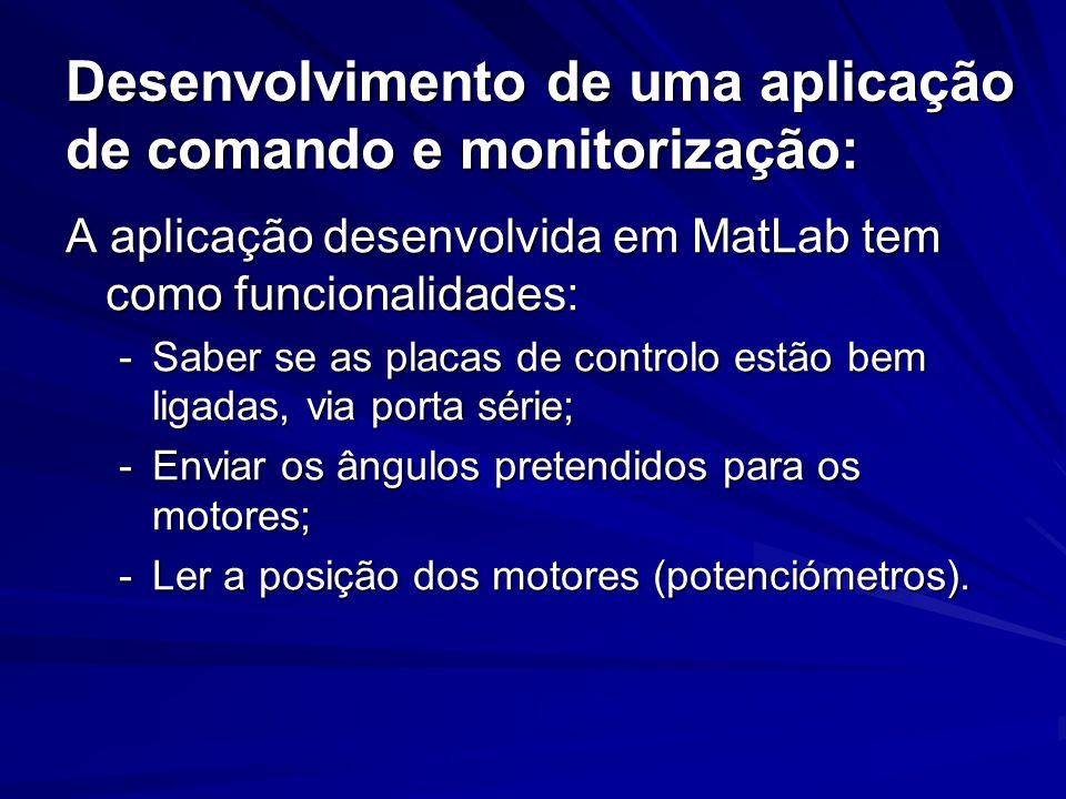 Desenvolvimento de uma aplicação de comando e monitorização: