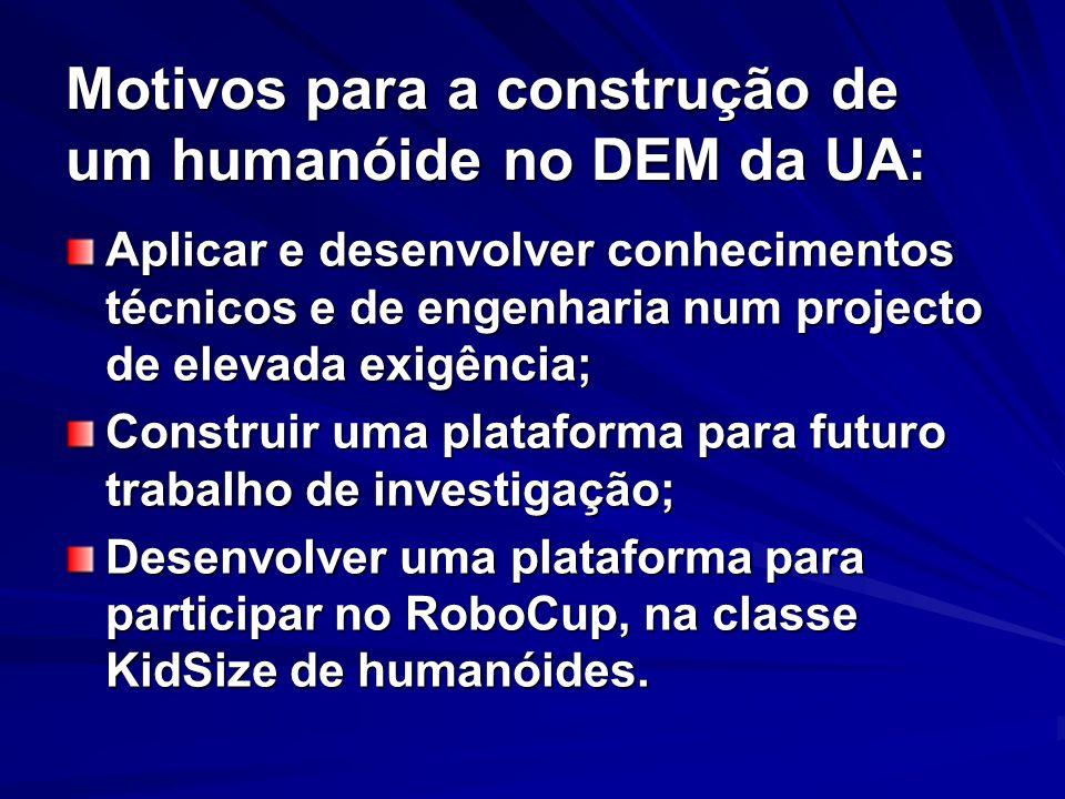 Motivos para a construção de um humanóide no DEM da UA: